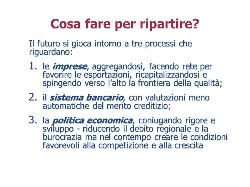 Il futuro si gioca intorno a tre processi che riguardano: 1. le imprese, aggregandosi, facendo rete per favorire le esportazioni, ricapitalizzandosi e