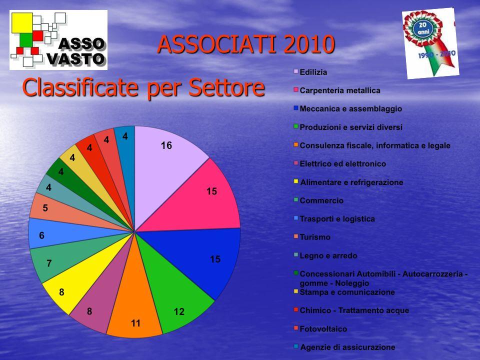 ASSOCIATI 2010 Classificate per Settore ASSOCIATI 2010 Classificate per Settore 16