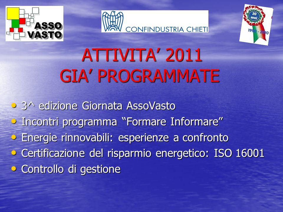 ATTIVITA 2011 GIA PROGRAMMATE ATTIVITA 2011 GIA PROGRAMMATE 3^ edizione Giornata AssoVasto 3^ edizione Giornata AssoVasto Incontri programma Formare I