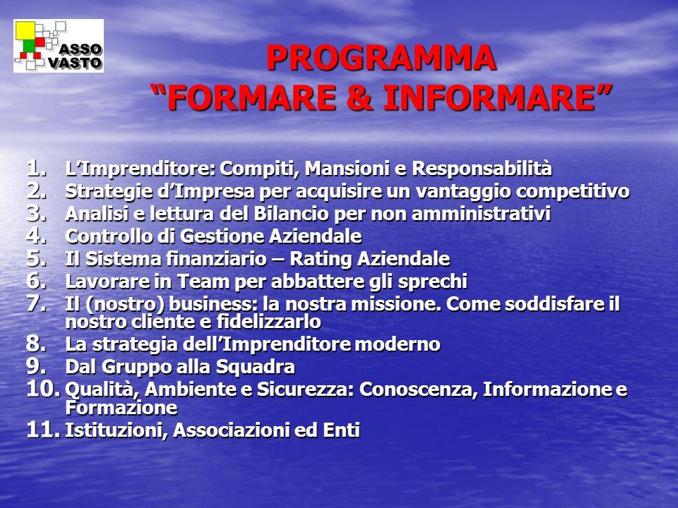 PROGRAMMA FORMARE & INFORMARE PROGRAMMA FORMARE & INFORMARE 1. LImprenditore: Compiti, Mansioni e Responsabilità 2. Strategie dImpresa per acquisire u