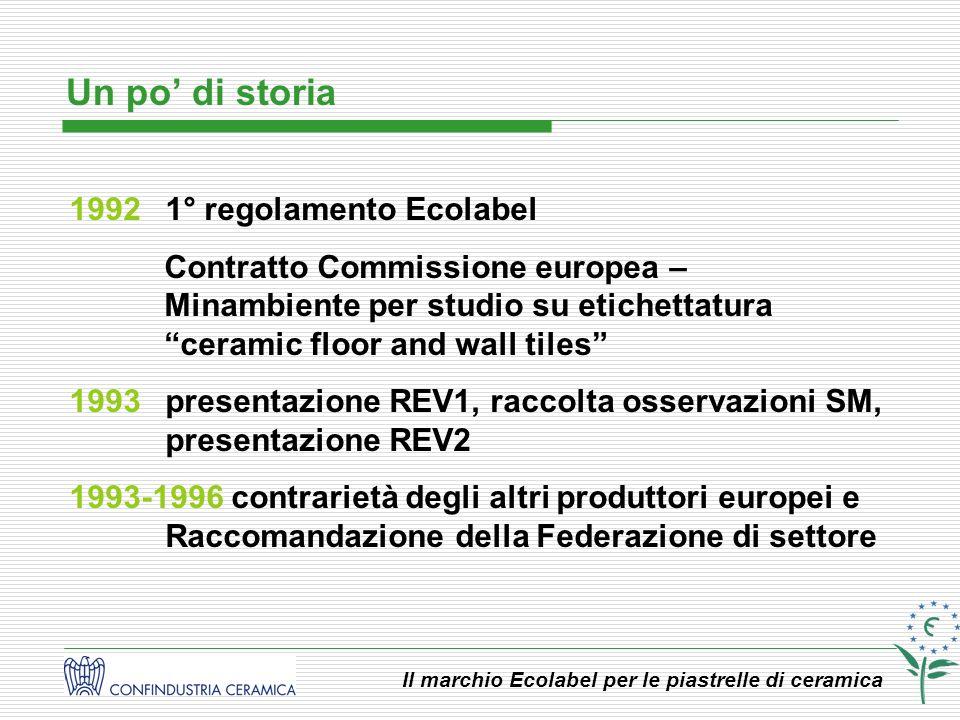 Il marchio Ecolabel per le piastrelle di ceramica 1992 1° regolamento Ecolabel Contratto Commissione europea – Minambiente per studio su etichettatura
