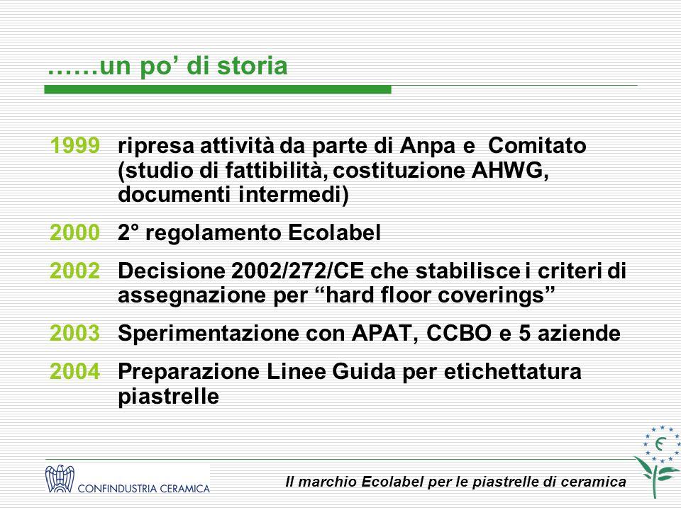 Il marchio Ecolabel per le piastrelle di ceramica 1999ripresa attività da parte di Anpa e Comitato (studio di fattibilità, costituzione AHWG, document