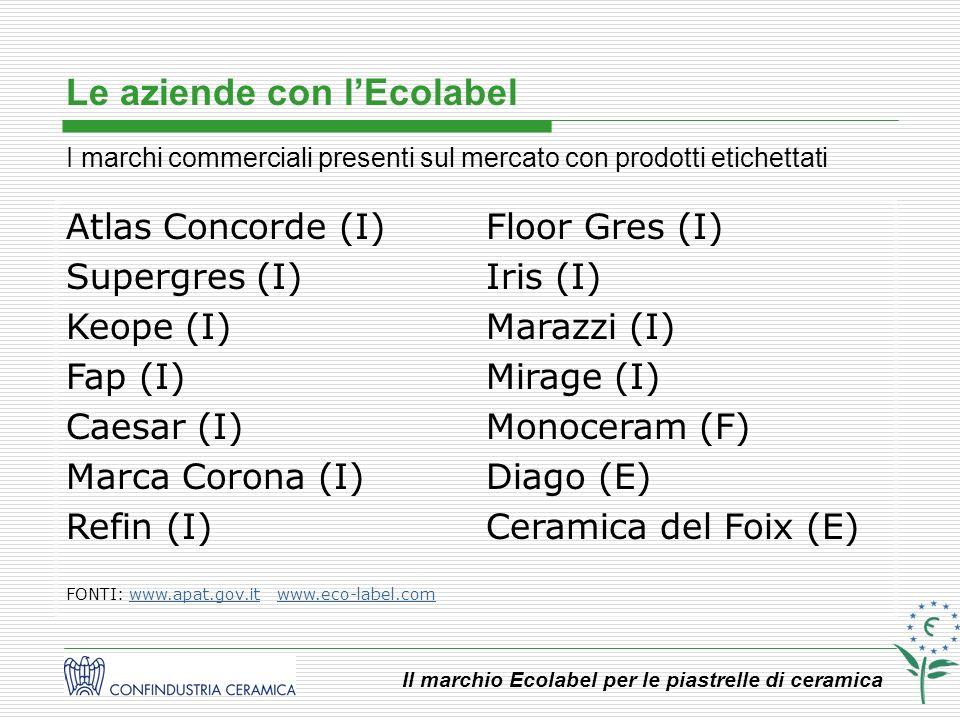 Il marchio Ecolabel per le piastrelle di ceramica I marchi commerciali presenti sul mercato con prodotti etichettati Le aziende con lEcolabel Atlas Co