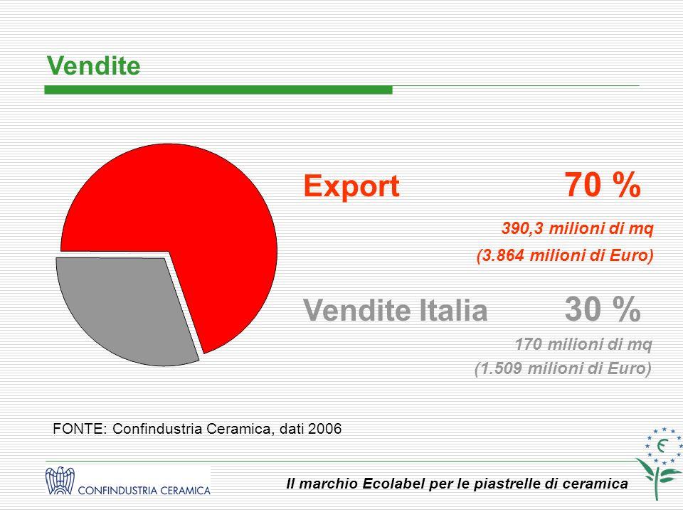 Il marchio Ecolabel per le piastrelle di ceramica Export 70 % 390,3 milioni di mq (3.864 milioni di Euro) Vendite Italia 30 % 170 milioni di mq (1.509