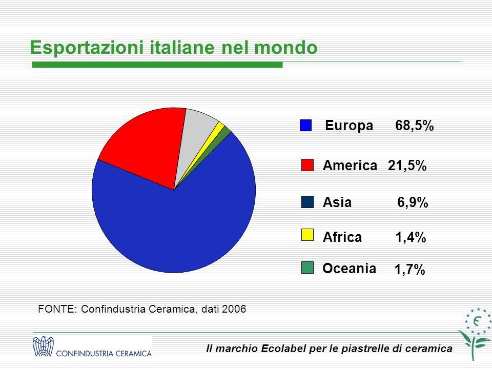 Il marchio Ecolabel per le piastrelle di ceramica Esportazioni italiane nel mondo Europa 68,5% America 21,5% Asia 6,9% Africa 1,4% Oceania 1,7% FONTE: