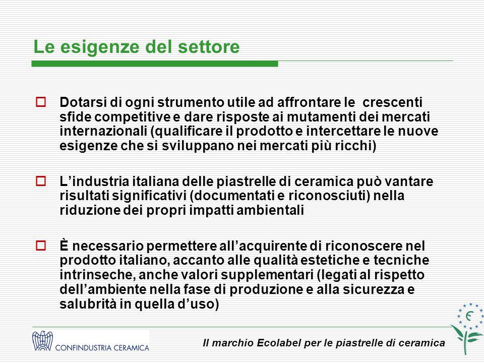 Il marchio Ecolabel per le piastrelle di ceramica ulteriore qualificazione dellimmagine del prodotto italiano rispetto a quelle di altri paesi rispondere alle richieste degli home centres integrare altri strumenti (es: rapporti ambientali, dichiarazione EMAS, ecc.) Per le piastrelle italiane