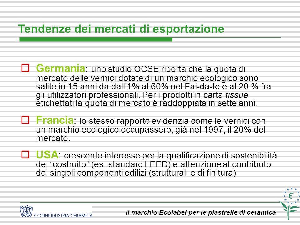 Il marchio Ecolabel per le piastrelle di ceramica Germania : uno studio OCSE riporta che la quota di mercato delle vernici dotate di un marchio ecolog