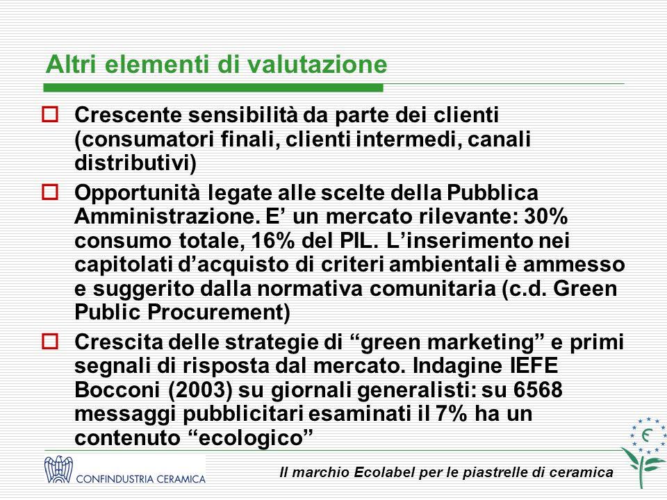Il marchio Ecolabel per le piastrelle di ceramica Crescente sensibilità da parte dei clienti (consumatori finali, clienti intermedi, canali distributi