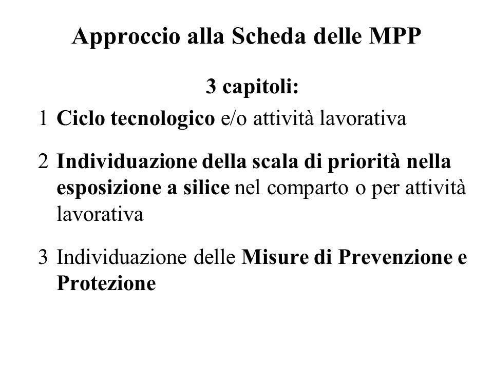 Approccio alla Scheda delle MPP 3 capitoli: 1Ciclo tecnologico e/o attività lavorativa 2Individuazione della scala di priorità nella esposizione a silice nel comparto o per attività lavorativa 3Individuazione delle Misure di Prevenzione e Protezione