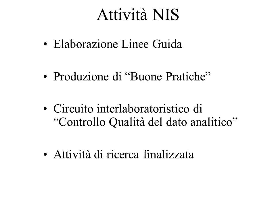 Attività NIS Elaborazione Linee Guida Produzione di Buone Pratiche Circuito interlaboratoristico di Controllo Qualità del dato analitico Attività di ricerca finalizzata