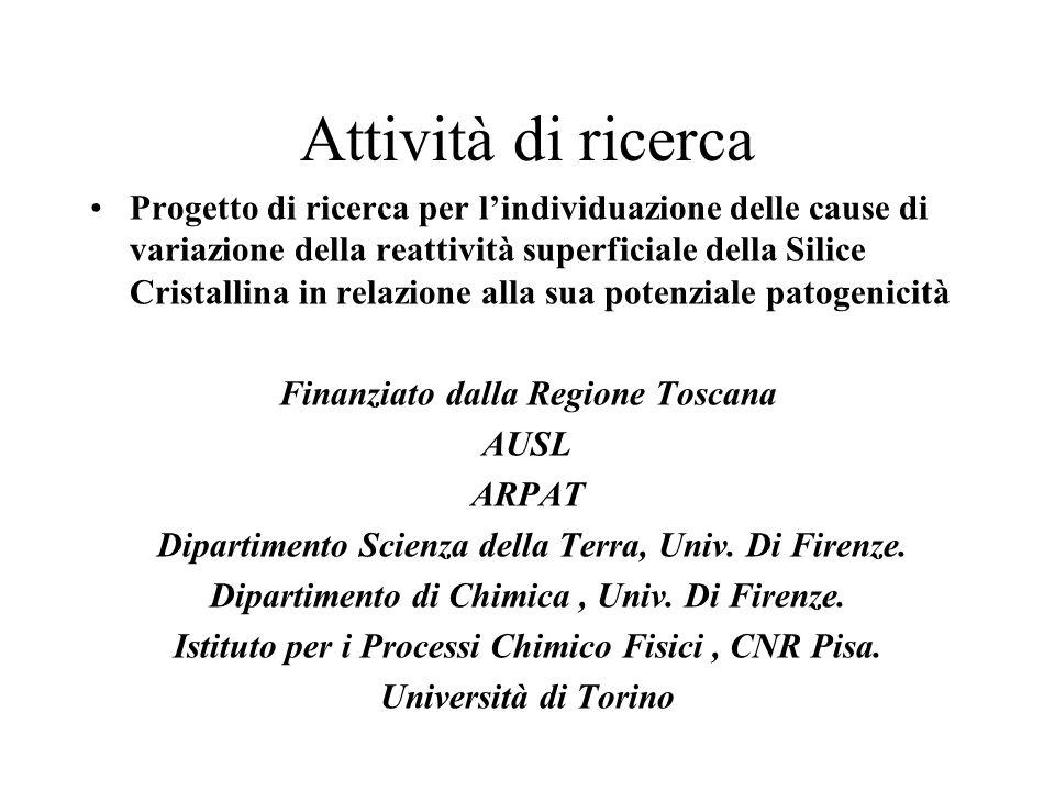 Attività di ricerca Progetto di ricerca per lindividuazione delle cause di variazione della reattività superficiale della Silice Cristallina in relazione alla sua potenziale patogenicità Finanziato dalla Regione Toscana AUSL ARPAT Dipartimento Scienza della Terra, Univ.