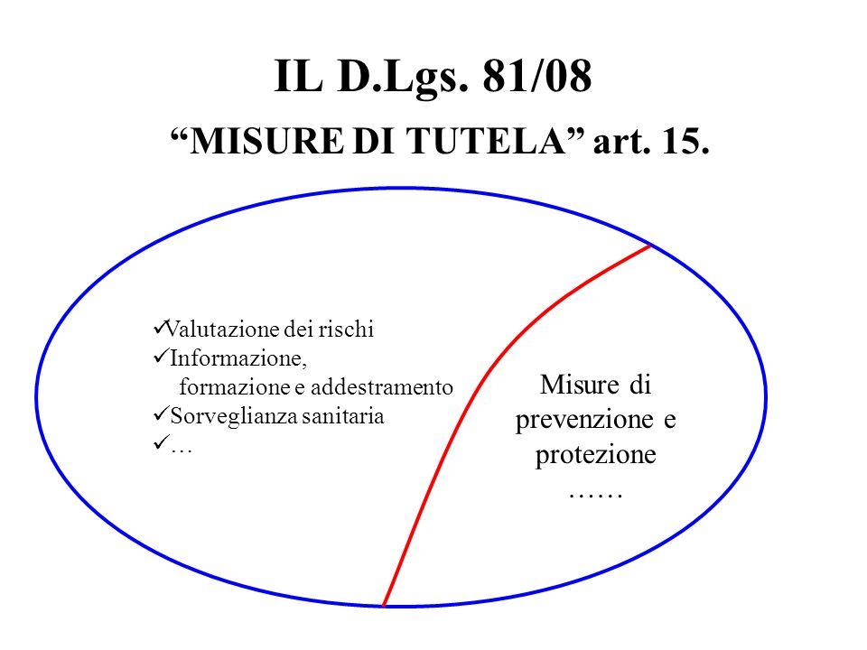IL D.Lgs. 81/08 MISURE DI TUTELA art. 15.