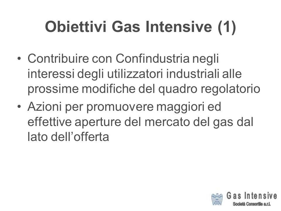 Obiettivi Gas Intensive (1) Contribuire con Confindustria negli interessi degli utilizzatori industriali alle prossime modifiche del quadro regolatorio Azioni per promuovere maggiori ed effettive aperture del mercato del gas dal lato dellofferta