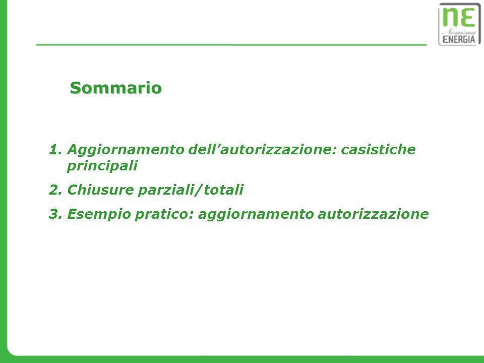 1.Aggiornamento dellautorizzazione: casistiche principali 2.Chiusure parziali/totali 3.Esempio pratico: aggiornamento autorizzazione