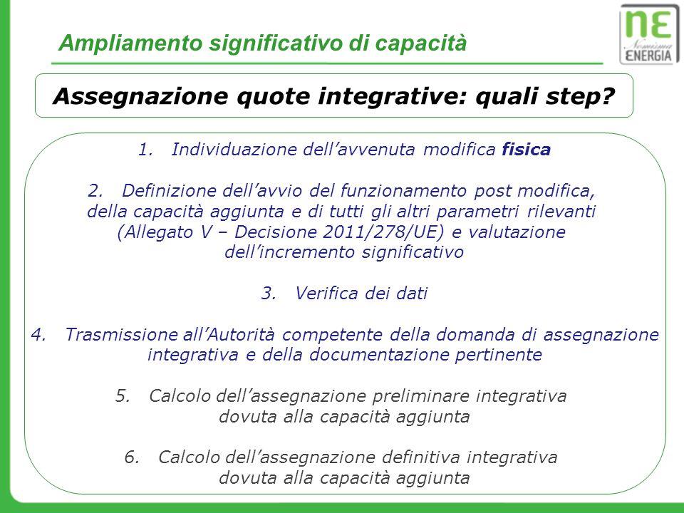 Assegnazione quote integrative: quali step? 1.Individuazione dellavvenuta modifica fisica 2.Definizione dellavvio del funzionamento post modifica, del