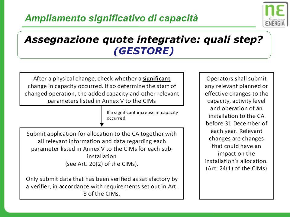 Assegnazione quote integrative: quali step? (GESTORE) Ampliamento significativo di capacità
