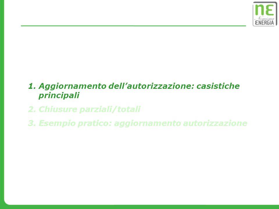 Esempio pratico: aggiornamento autorizzazione 7. Inserimento nuova fonte di Emissione