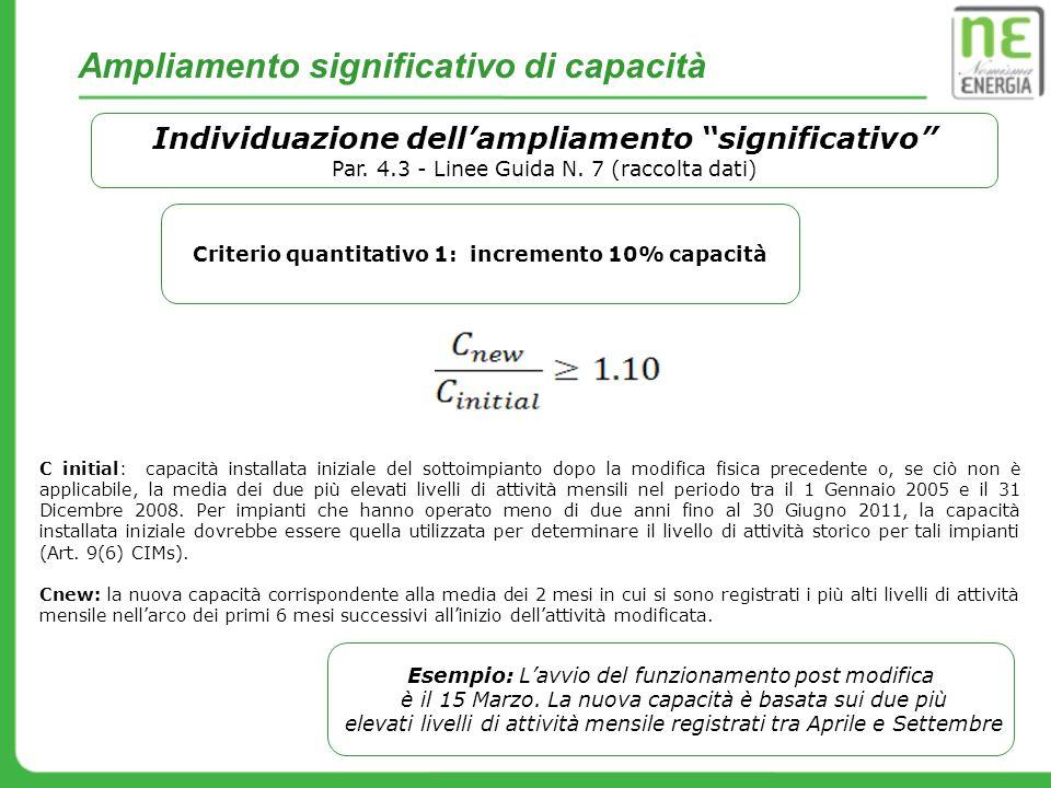 Ampliamento significativo di capacità Individuazione dellampliamento significativo Par. 4.3 - Linee Guida N. 7 (raccolta dati) Criterio quantitativo 1