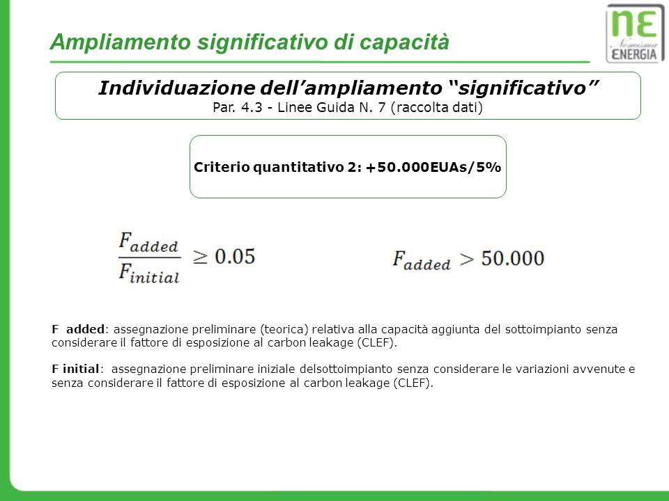 Ampliamento significativo di capacità Individuazione dellampliamento significativo Par. 4.3 - Linee Guida N. 7 (raccolta dati) Criterio quantitativo 2