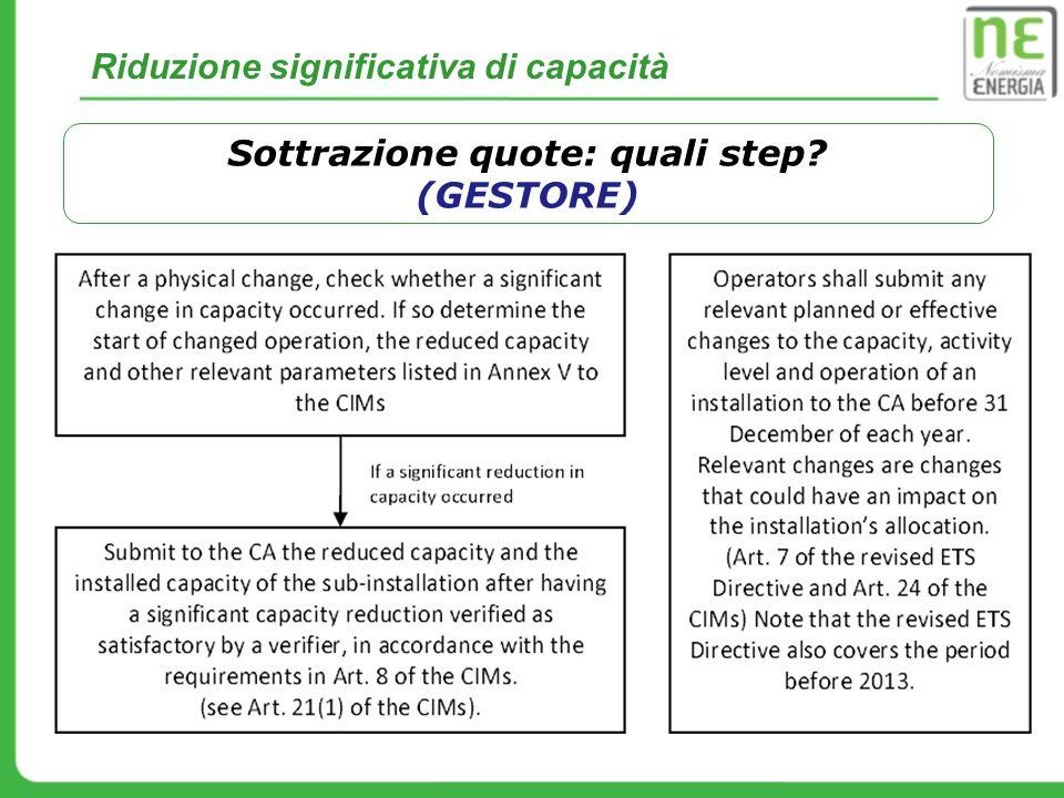 Sottrazione quote: quali step? (GESTORE) Riduzione significativa di capacità