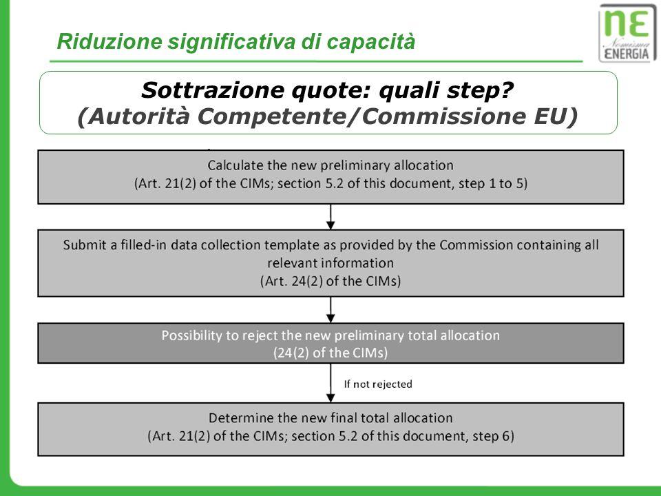 Sottrazione quote: quali step? (Autorità Competente/Commissione EU) Riduzione significativa di capacità