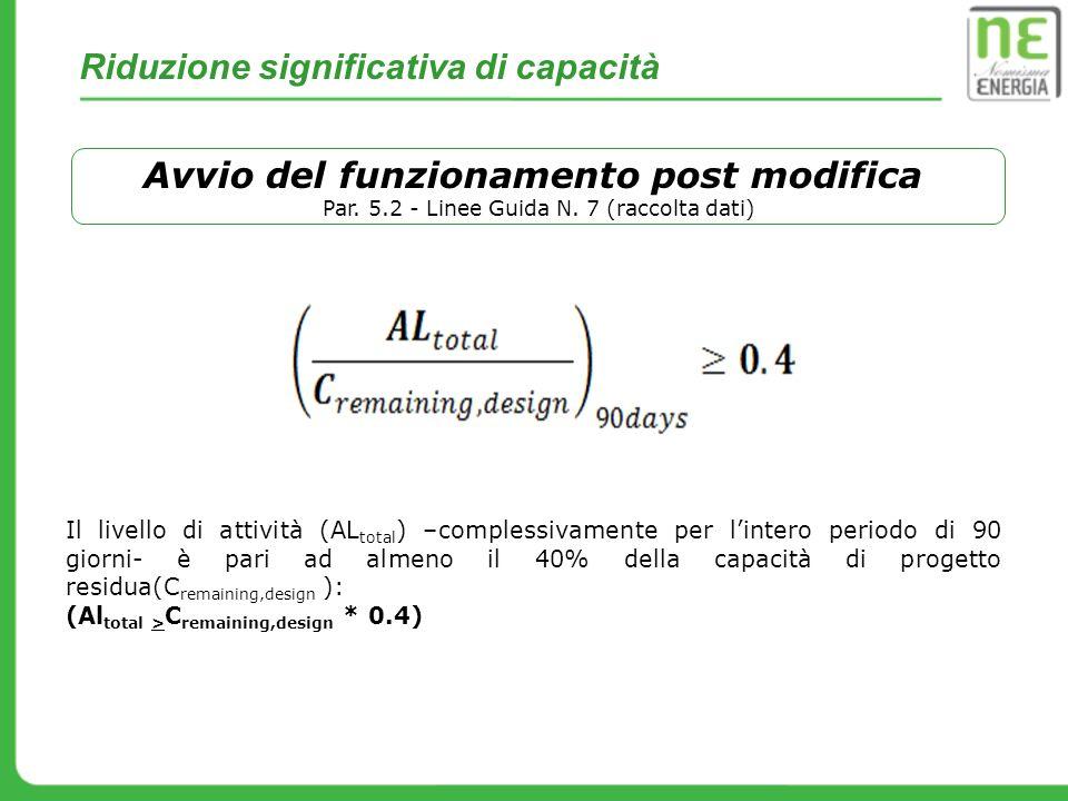 Avvio del funzionamento post modifica Par. 5.2 - Linee Guida N. 7 (raccolta dati) Il livello di attività (AL total ) –complessivamente per lintero per