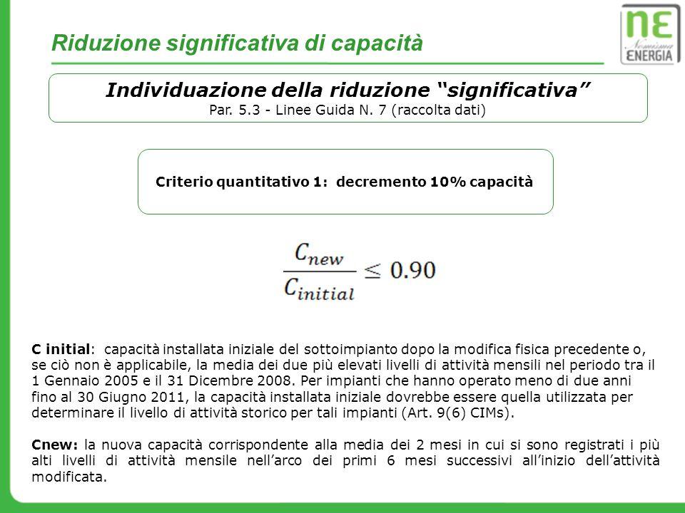 Riduzione significativa di capacità Individuazione della riduzione significativa Par. 5.3 - Linee Guida N. 7 (raccolta dati) Criterio quantitativo 1: