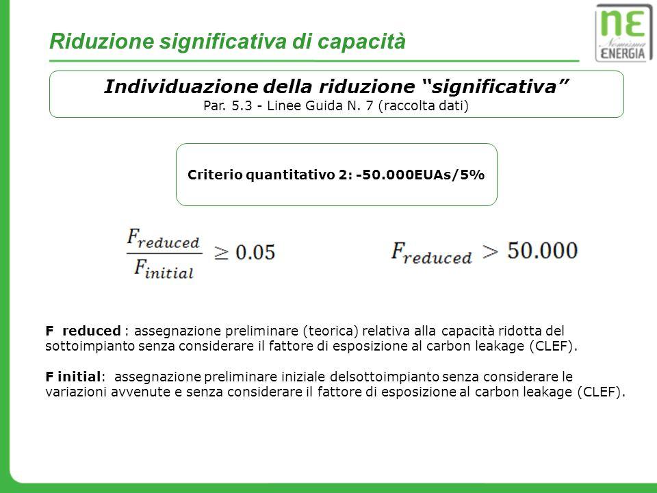 Criterio quantitativo 2: -50.000EUAs/5% F reduced : assegnazione preliminare (teorica) relativa alla capacità ridotta del sottoimpianto senza consider