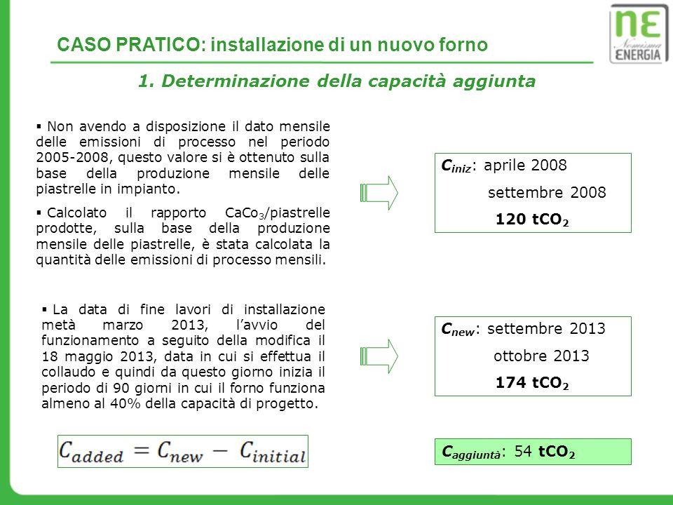 1. Determinazione della capacità aggiunta Non avendo a disposizione il dato mensile delle emissioni di processo nel periodo 2005-2008, questo valore s