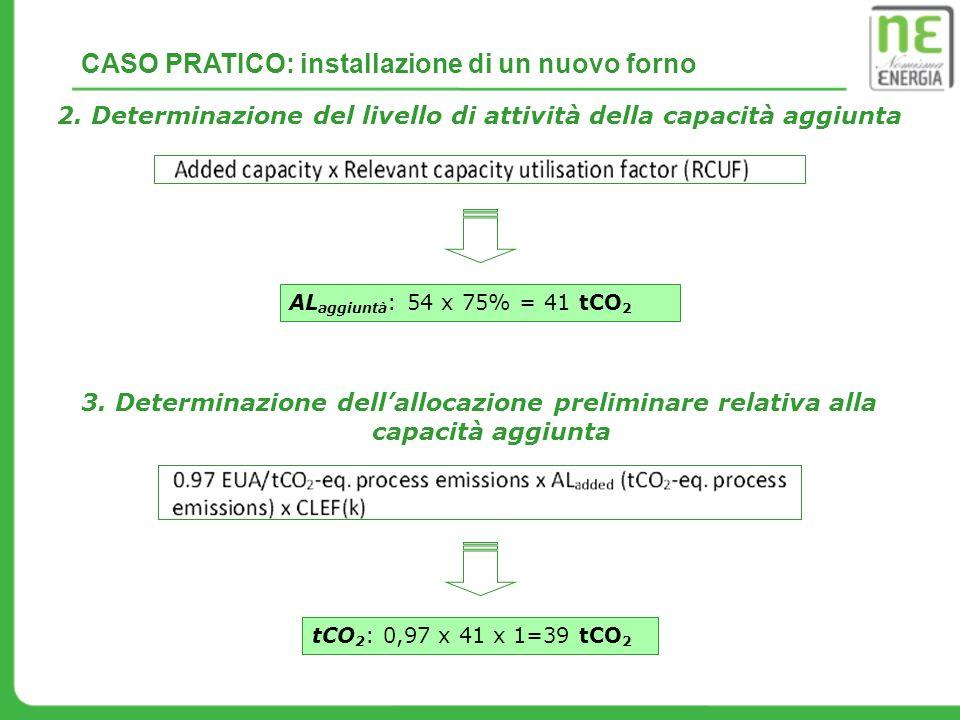 2. Determinazione del livello di attività della capacità aggiunta 3. Determinazione dellallocazione preliminare relativa alla capacità aggiunta AL agg