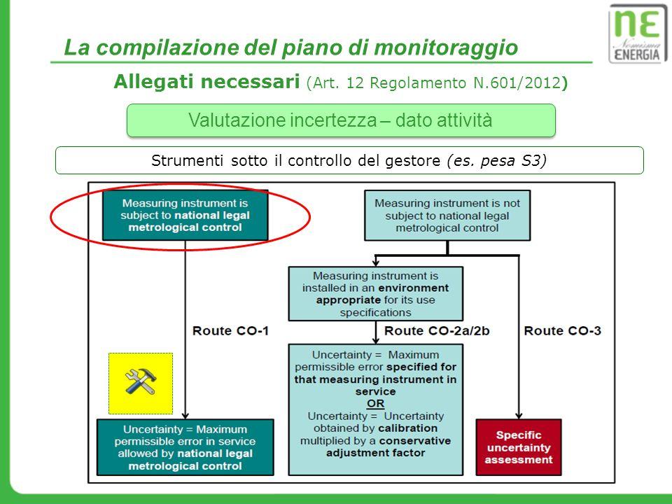 La compilazione del piano di monitoraggio Allegati necessari (Art. 12 Regolamento N.601/2012) Valutazione incertezza – dato attività Strumenti sotto i