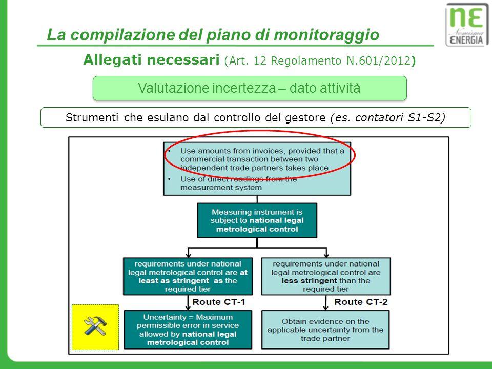 La compilazione del piano di monitoraggio Allegati necessari (Art. 12 Regolamento N.601/2012) Valutazione incertezza – dato attività Strumenti che esu