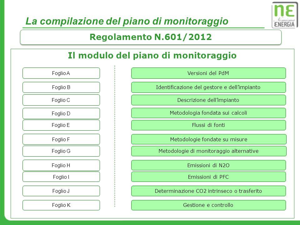 La compilazione del piano di monitoraggio Il modulo del piano di monitoraggio Regolamento N.601/2012 Foglio I Foglio J Foglio K Determinazione CO2 int