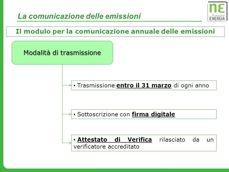 La comunicazione delle emissioni Il modulo per la comunicazione annuale delle emissioni Trasmissione entro il 31 marzo di ogni anno Sottoscrizione con
