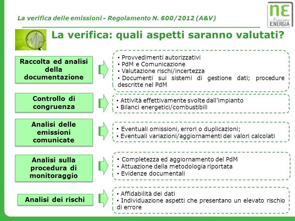 La verifica delle emissioni - Regolamento N. 600/2012 (A&V) La verifica: quali aspetti saranno valutati? Raccolta ed analisi della documentazione Cont
