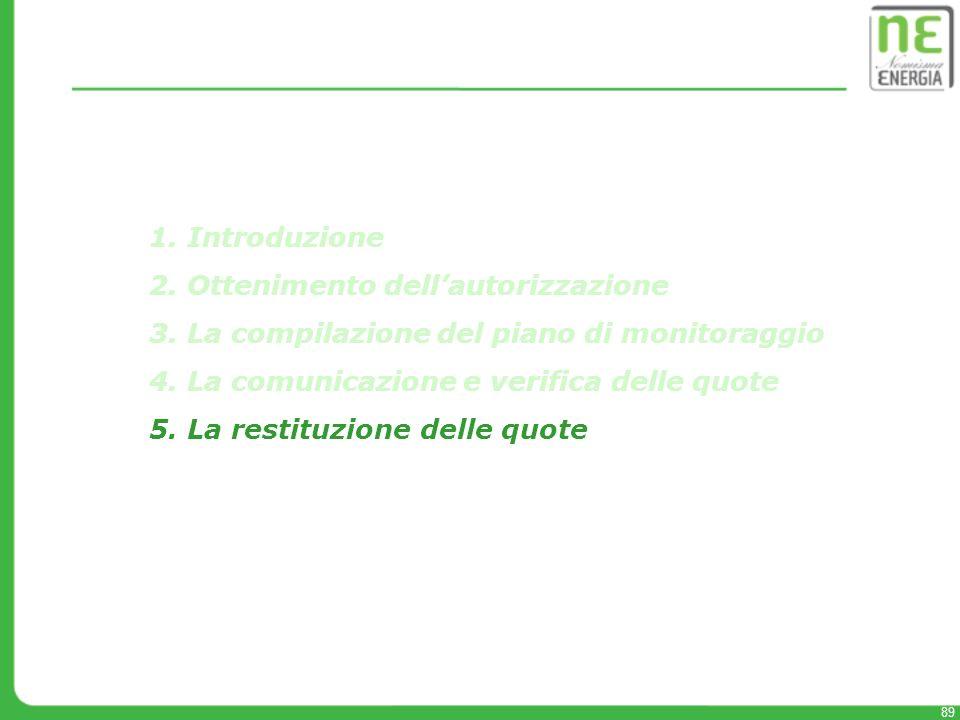 89 1. Introduzione 2. Ottenimento dellautorizzazione 3. La compilazione del piano di monitoraggio 4. La comunicazione e verifica delle quote 5. La res