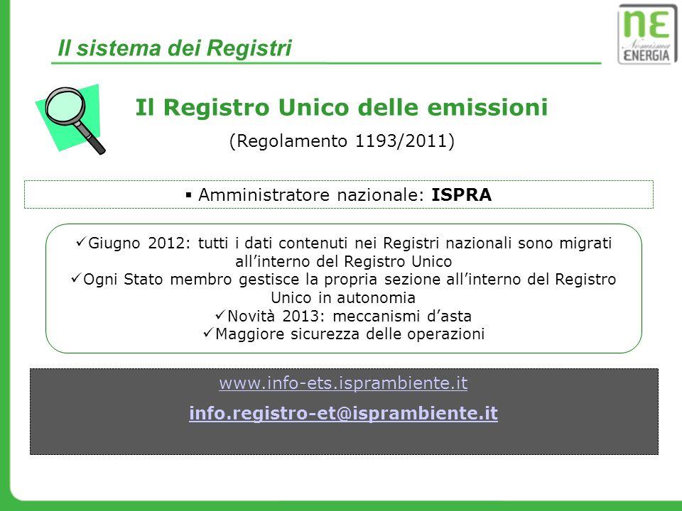 Il sistema dei Registri Il Registro Unico delle emissioni (Regolamento 1193/2011) Amministratore nazionale: ISPRA Giugno 2012: tutti i dati contenuti