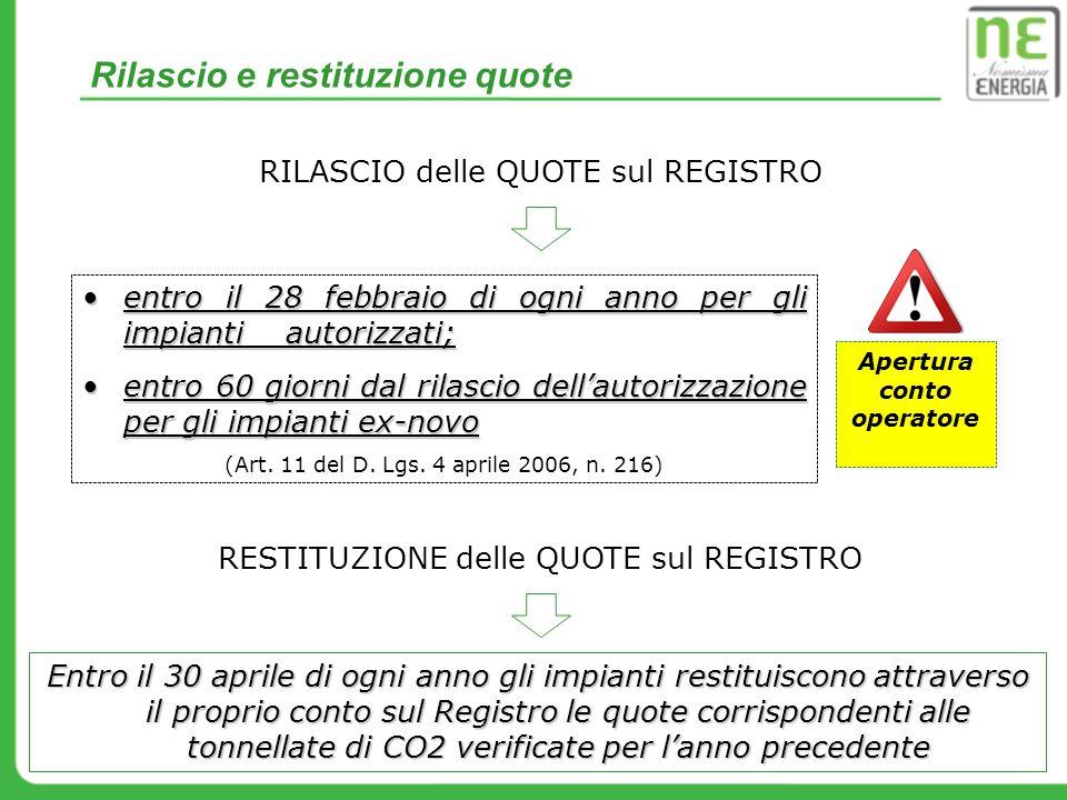 Rilascio e restituzione quote RILASCIO delle QUOTE sul REGISTRO Entro il 30 aprile di ogni anno gli impianti restituiscono attraverso il proprio conto