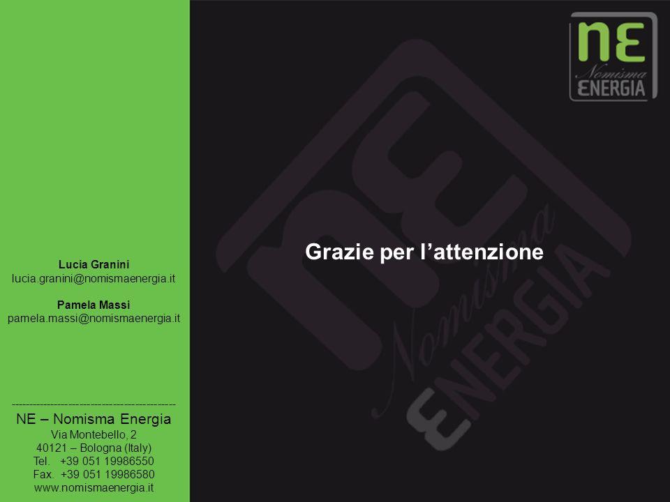 Novembre 2009 93 Lucia Granini lucia.granini@nomismaenergia.it Pamela Massi pamela.massi@nomismaenergia.it -------------------------------------------