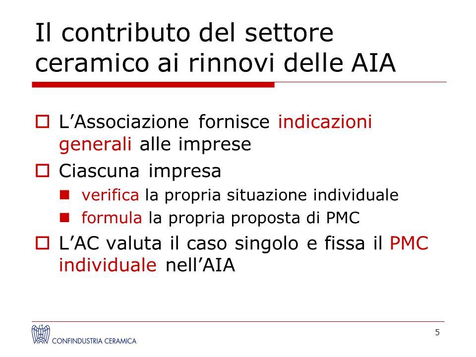 Il contributo del settore ceramico ai rinnovi delle AIA LAssociazione fornisce indicazioni generali alle imprese Ciascuna impresa verifica la propria