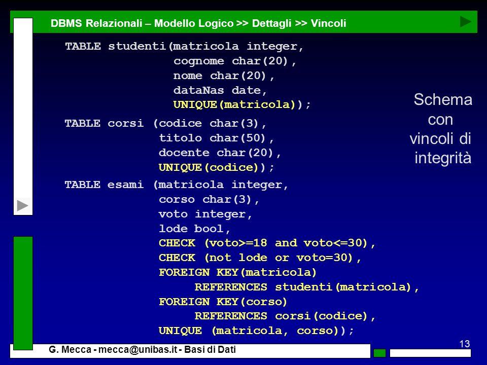 13 G. Mecca - mecca@unibas.it - Basi di Dati DBMS Relazionali – Modello Logico >> Dettagli >> Vincoli Schema con vincoli di integrità TABLE corsi (cod