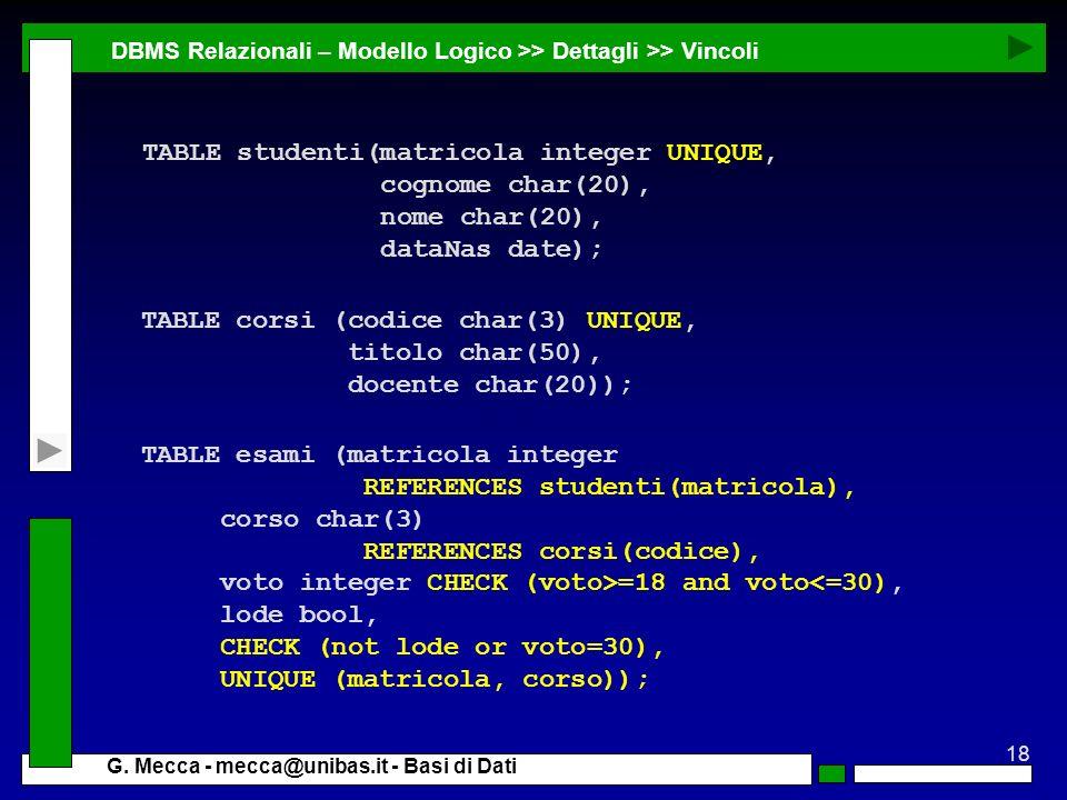 18 G. Mecca - mecca@unibas.it - Basi di Dati DBMS Relazionali – Modello Logico >> Dettagli >> Vincoli TABLE corsi (codice char(3) UNIQUE, titolo char(