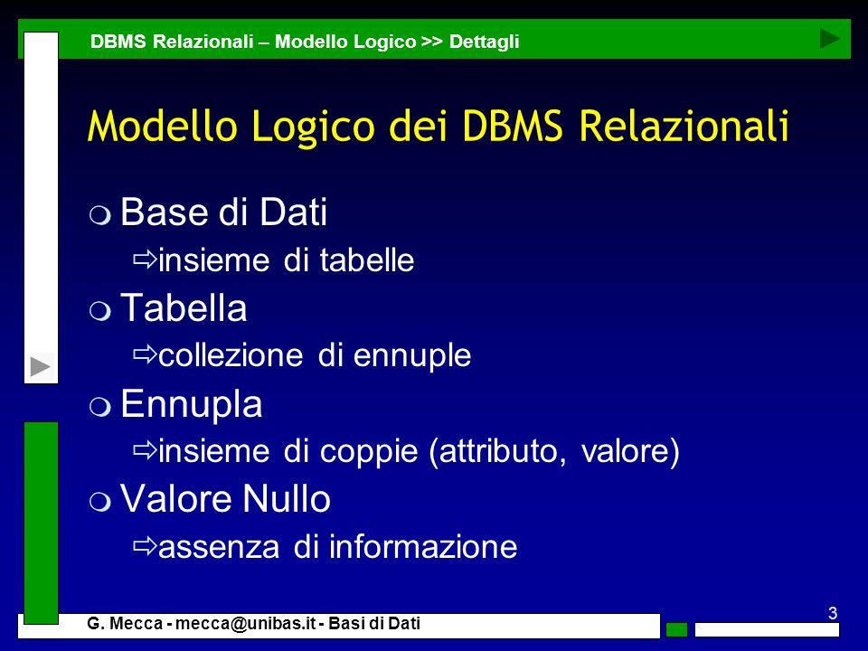 3 G. Mecca - mecca@unibas.it - Basi di Dati Modello Logico dei DBMS Relazionali m Base di Dati insieme di tabelle m Tabella collezione di ennuple m En