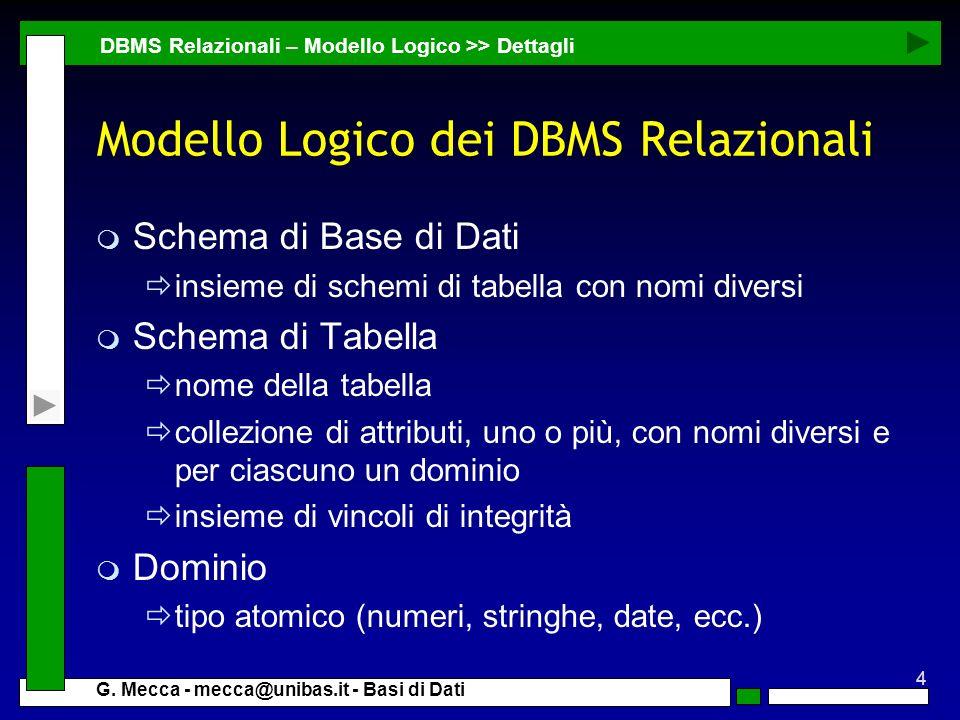 4 G. Mecca - mecca@unibas.it - Basi di Dati Modello Logico dei DBMS Relazionali m Schema di Base di Dati insieme di schemi di tabella con nomi diversi
