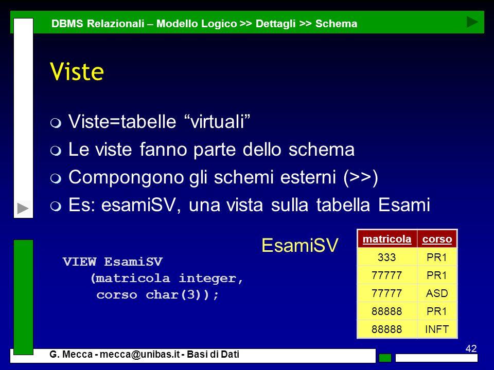 42 G. Mecca - mecca@unibas.it - Basi di Dati Viste m Viste=tabelle virtuali m Le viste fanno parte dello schema m Compongono gli schemi esterni (>>) m