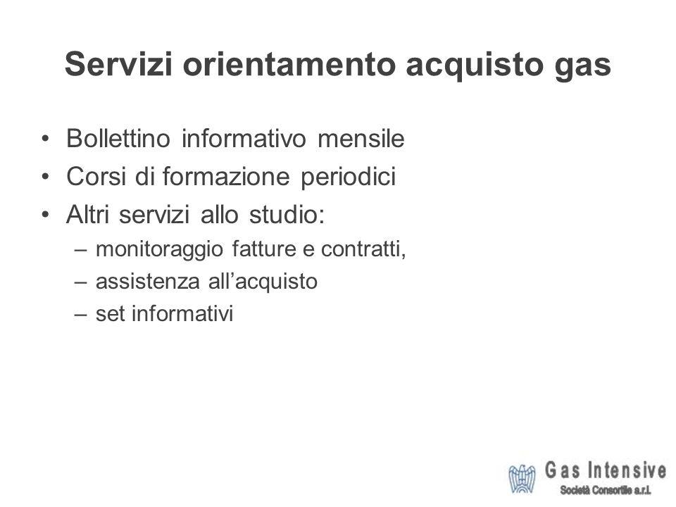 Servizi orientamento acquisto gas Bollettino informativo mensile Corsi di formazione periodici Altri servizi allo studio: –monitoraggio fatture e contratti, –assistenza allacquisto –set informativi