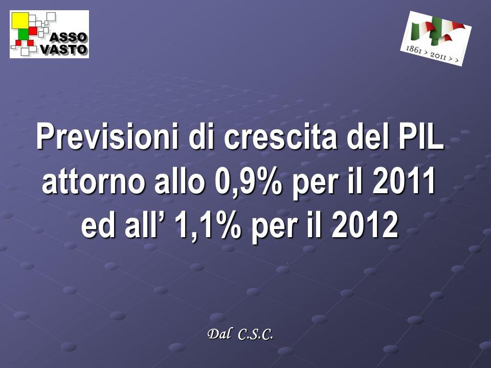 Previsioni di crescita del PIL attorno allo 0,9% per il 2011 ed all 1,1% per il 2012 Dal C.S.C.