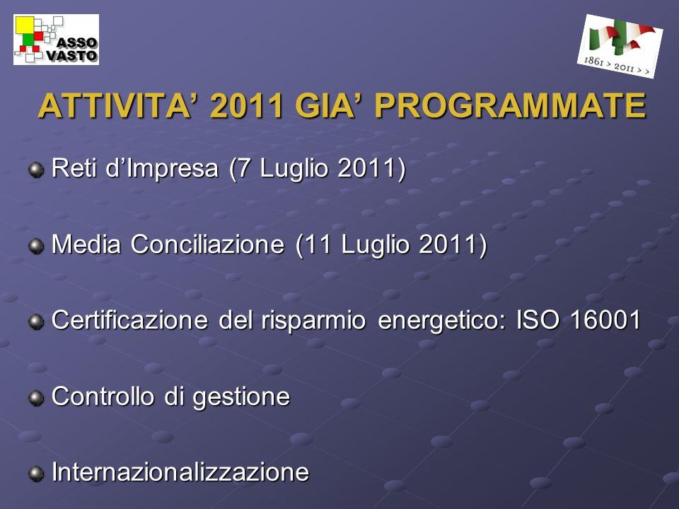 ATTIVITA 2011 GIA PROGRAMMATE ATTIVITA 2011 GIA PROGRAMMATE Reti dImpresa (7 Luglio 2011) Media Conciliazione (11 Luglio 2011) Certificazione del risparmio energetico: ISO 16001 Controllo di gestione Internazionalizzazione