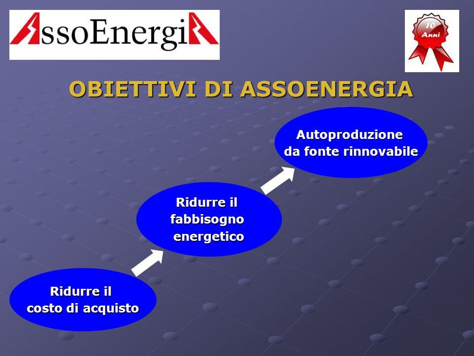 Ridurre il costo di acquisto Ridurre il fabbisognoenergetico Autoproduzione da fonte rinnovabile OBIETTIVI DI ASSOENERGIA