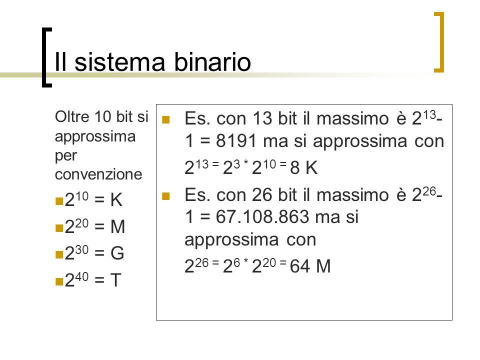 Il sistema binario Oltre 10 bit si approssima per convenzione 2 10 = K 2 20 = M 2 30 = G 2 40 = T Es. con 13 bit il massimo è 2 13 - 1 = 8191 ma si ap